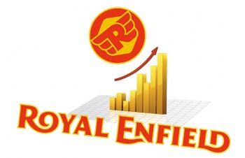 Royal Enfield is seeing unprecedented growth in profit margins.